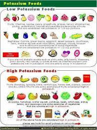 Pin On Health