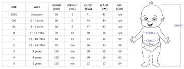 Baby Uggs Size Chart Baby Jump Suit