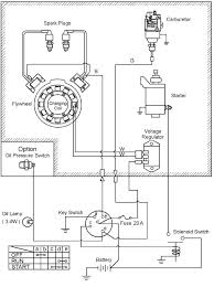 mesmerizing oil briggs and stratton wire diagram pictures best