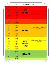 Ear Thermometer Fever Chart Fever Temperature Chart Ear Bedowntowndaytona Com