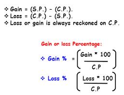 Profit Loss Formula Profit And Loss Quantitative Aptitude Interview Questions