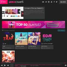 Edmcharts Net At Wi Edm Top 100 The Edm Charts