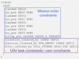Troop To Task Example Pddl Goals Example Including Constraint Sources Download
