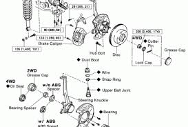 ford f trailer plug wiring diagram wiring diagram and hernes 1995 ford f250 trailer wiring diagram jodebal