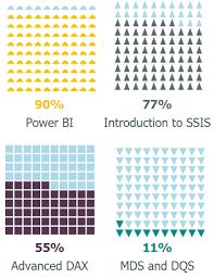 Power Bi Custom Visuals Waffle Chart