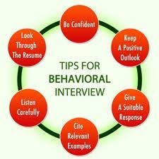 Behavioral Based The Behavioral Interview Job Hunt Ville
