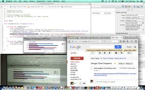 Google Charts Emailing Mobile Webview Tutorial Robert