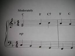 A Music Staff Notation What Do The Letters Above The Piano Staff Represent
