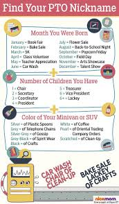 Pto Chart Whats Your Pta Nickname Check Out Our Funny Chart To Find
