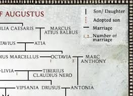 I Claudius Family Chart The Roman Empire In The First Century Special Augustan