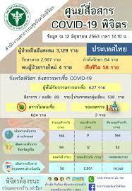 สถานการณ์โรคติดเชื้อไวรัสโคโรนา2019(COVID-19) จังหวัดพิจิตร ณ วันที่ 12  มิถุนายน 2563