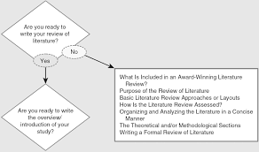 Are You Ready To Write Your Review Of Literature Sage Research