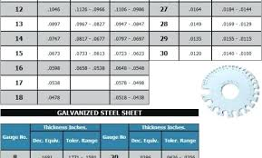 Aluminum Sheet Gauge Chart Steel Sheet Gauge Size Celebco Co