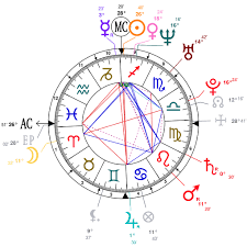 Astrology And Natal Chart Of Vanessa Trump Born On 1977 12 18