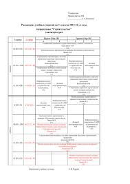 Темы рефератов по БЖД для ИСФ заочного отделения  Расписание учебных занятий на 1 семестр 2015