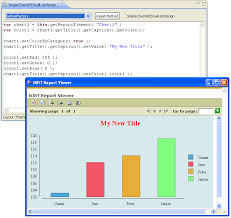 Birt Chart Engine New And Notable Features Within Birt 2 2 The Eclipse