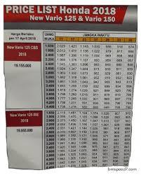 dp dan cicilan kredit all new honda vario 125 2018 tipe cbs iss