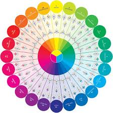 Duplicolor Perfect Match Color Chart Essential Color Wheel Companion In 2019 12 Color Wheel
