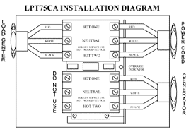 manual changeover switch wiring diagram pdf manual esco transfer switches tech docs esco elkhart supply corporation on manual changeover switch wiring diagram pdf