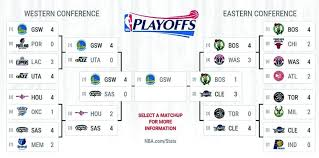 2017 Nba Playoffs Nba Playoffs Nba Playoff Schedule