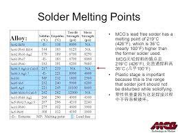 Solder Melting Temperature Chart Solder Melting Temperature Fineboot Co