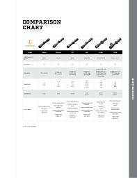 Leupold Scope Comparison Chart Catalog Leupold 2019