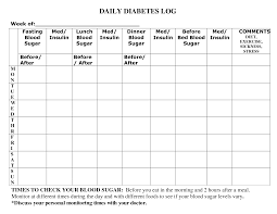 Printable Diabetic Food Log Sheets In 2019 Blood Sugar