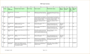 Free Construction Schedule Template Excel With Gantt Project Planner