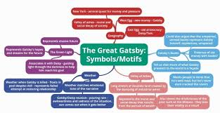 what symbols are in the great gatsby quora