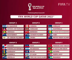 Diego godín arribó a uruguay para sumarse a la 'celeste' con miras a los choques ante paraguay y venezuela por las eliminatorias qatar 2022. Eliminatorias Concacaf Rumbo A Qatar 2022 Estos Son Los Grupos Futbol Centroamerica