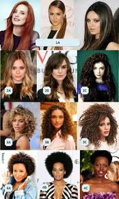 Best 4c Natural Hair Products And 4c Hair Care Tips Curly