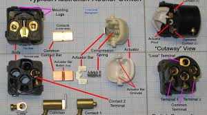clipsal 2000 light switch wiring diagram efcaviation com at hpm hpm light switch wiring biogas generator for diagram in