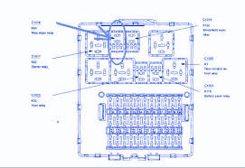 also Repair Guides   Wiring Diagrams   See Figures 1 Through 50 further  together with 2017 Fusion Fuse Box Diagram   Electrical wiring diagrams likewise  in addition Repair Guides   Wiring Diagrams   See Figures 1 Through 50 furthermore 1989 Oldsmobile Fuse Panel Diagram   Electrical wiring diagrams as well  furthermore 2000 Focus Fuse Box   Schematics Wiring Diagram moreover 2000 Focus Fuse Box   Schematics Wiring Diagram in addition 99 Windstar Headlight Wiring Diagram   Trusted Schematics Diagram. on ford f wiring diagram electrical schematics xj fuse box trusted diagrams low beam of diy high 2005 explorer