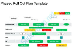 rollout strategy template. Rollout Strategy Template Phased Roll Out Plan Template Example Of