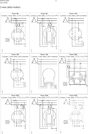 Meter Socket Wiring Diagram page 5 of wwic3ev electric meter with multi band cdma and frequency hopping transmitters user