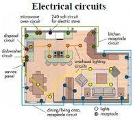 house wiring diagram of a typical circuit buscar con google electrical and electronics engineering home wiring diagram and electrical system