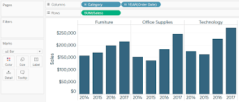 Tableau Line Chart Markers 3 Ways To Use Dual Axis Combination Charts In Tableau
