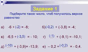 Сложение и вычитание положительных и отрицательных чисел Учащиеся повторяют правило сложения отрицательных чисел правило сложения чисел с разными знаками правило вычитания чисел с разными знаками