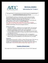 Hills Canine Dental Chart Veterinary Dental Charting For Dummies Blog Post