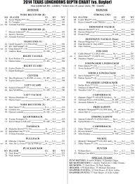 Texas Longhorns Depth Chart Baylor Depth Chart Hornsports Texas Longhorns News And