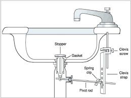 pop up stopper for bathroom sink outstanding fix bathtub drain stuck repair plumbing remove