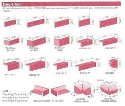 Brick Sizes Chart Standard Brick Size Williamhomeconcept Co