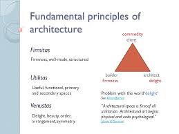 principles of architecture vitruvian principles the interdependency of firmitas utilitas and