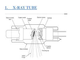 diagram of xray not lossing wiring diagram • x ray tube block diagram simple wiring diagrams rh 7 5 1 zahnaerztin carstens de diagram of reynolds contempora f horn diagram of x ray circuit
