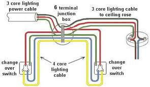 change over domestic electric lighting circuit uk two way light circuit