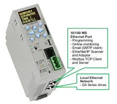 plc communications coming of age automationdirect ethernet ip port for plc communications