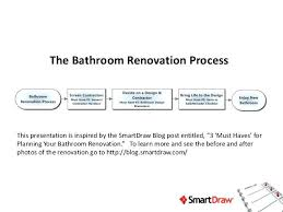 bathroom renovation checklist. Bathroom Renovation Checklist 2 Excel H