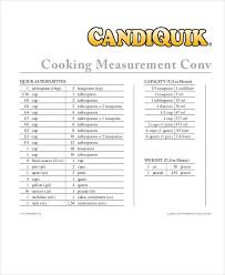 30 Punctilious Cooking Measuring Conversions Chart
