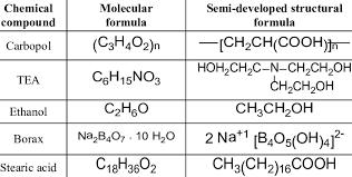 Molecular And Semi Developed Formulas Of Chemical Compounds