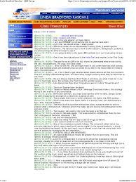 Linda Raschke Grail Class | Option (Finance) | Business